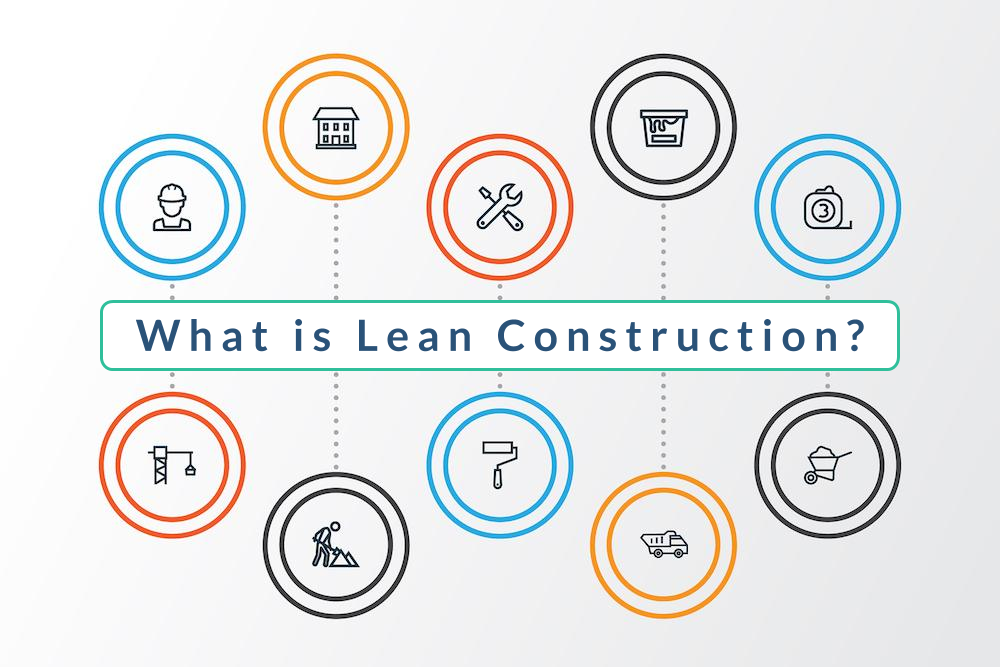 What Is Lean Construction?