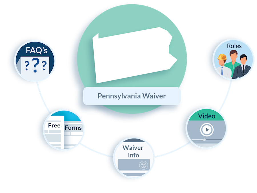 Pennsylvania Waiver FAQs