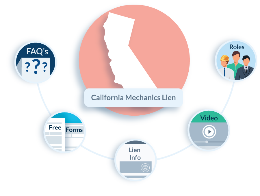 California Mechanics Lien Law in Construction - FAQs, Forms, & Info