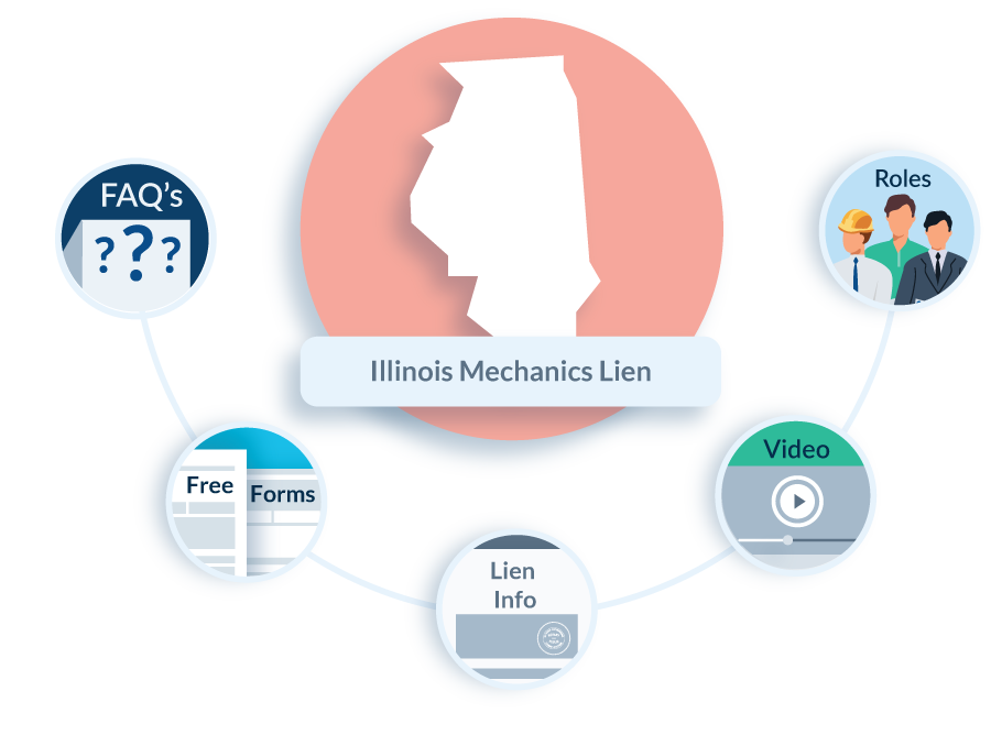 Illinois Mechanics Lien Law in Construction - FAQs, Forms, & Resources