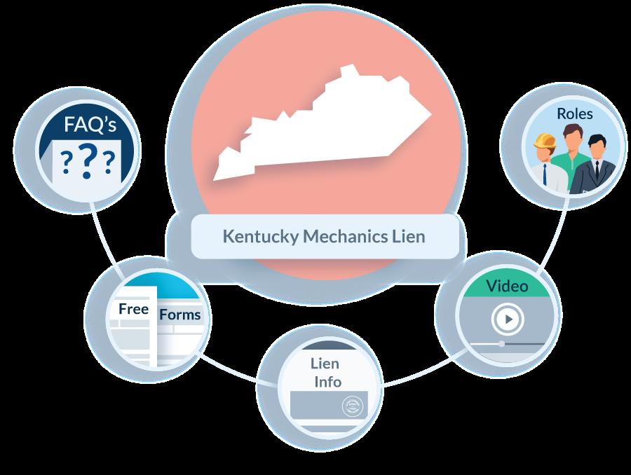 Kentucky-Mechanics-Lien-Hero