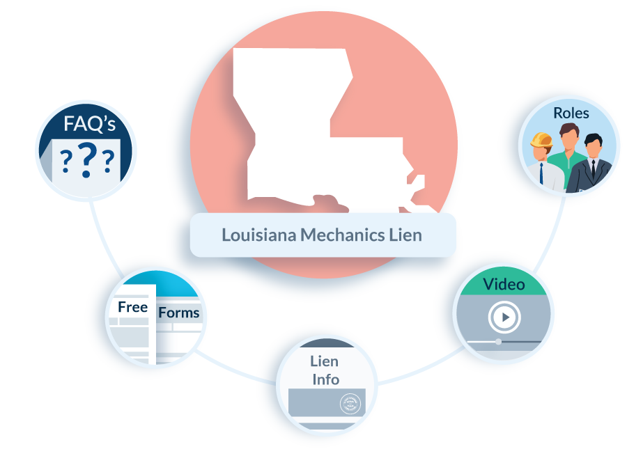 Louisiana Mechanics Lien Law in Construction - FAQs, Forms