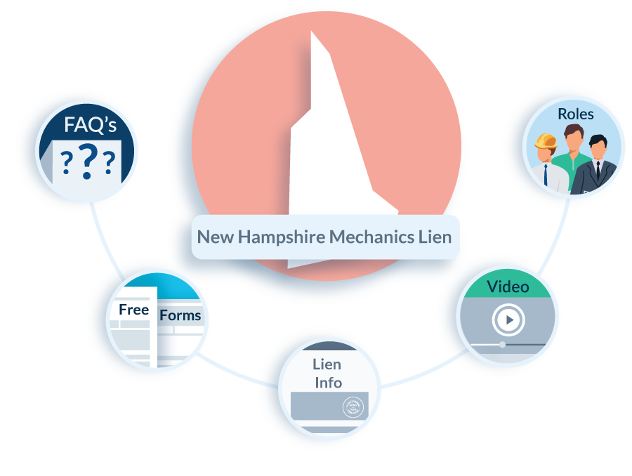 New-Hampshire-Mechanics-Lien