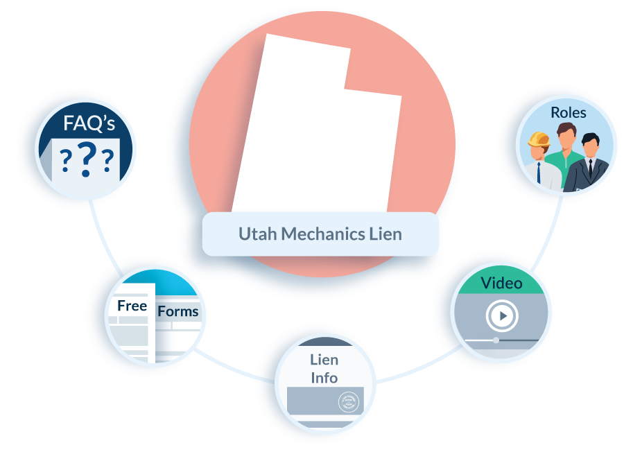 Utah Mechanics Lien Law in Construction - FAQs, Forms, & Resources